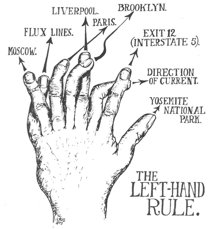 k1 cartoon the left hand. Black Bedroom Furniture Sets. Home Design Ideas