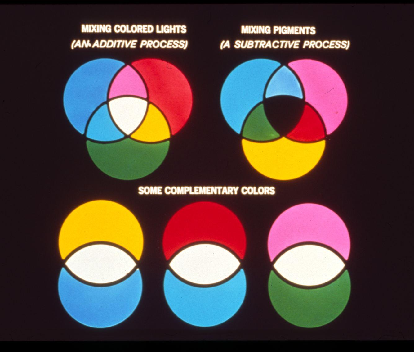 index of deptinfo facilities lecdem services avmats slides n3 color