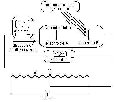 circuit diagram with Jcmst00 on LM348N Datasheet PDF Fairchild in addition Photometer further Direct Current Motors further What Is The Difference Between Tonic And Phasic Dopamine Transmission in addition Watch.